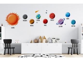 naklejki na ścianę układ słoneczny